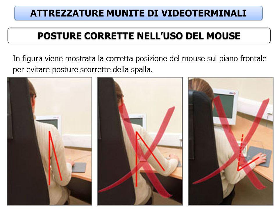ATTREZZATURE MUNITE DI VIDEOTERMINALI POSTURE CORRETTE NELL'USO DEL MOUSE In figura viene mostrata la corretta posizione del mouse sul piano frontale