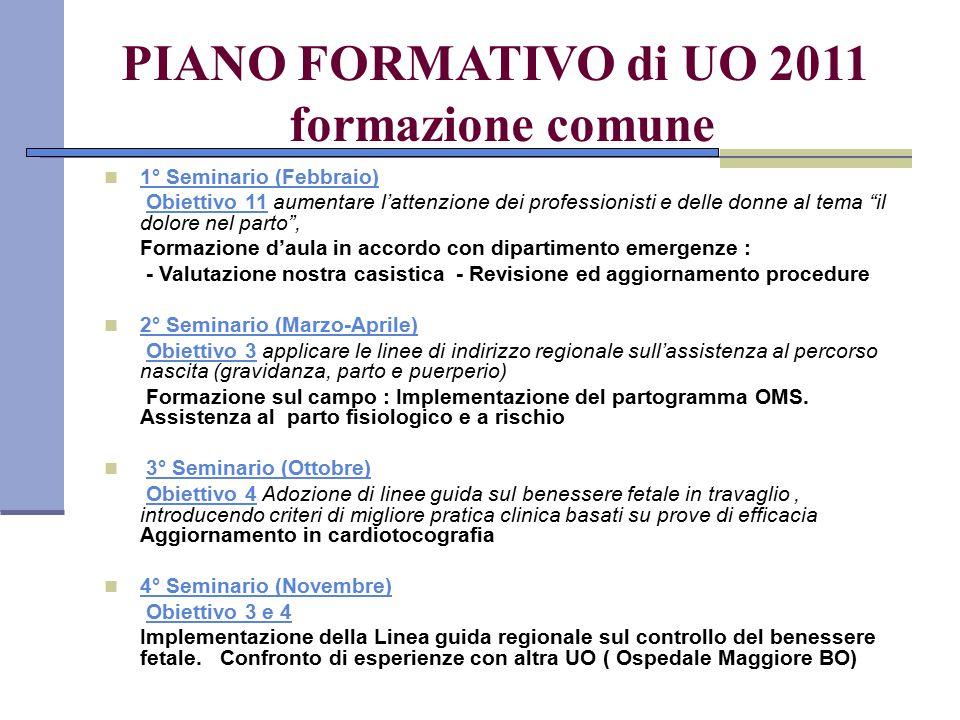 """PIANO FORMATIVO di UO 2011 formazione comune 1° Seminario (Febbraio) Obiettivo 11 aumentare l'attenzione dei professionisti e delle donne al tema """"il"""