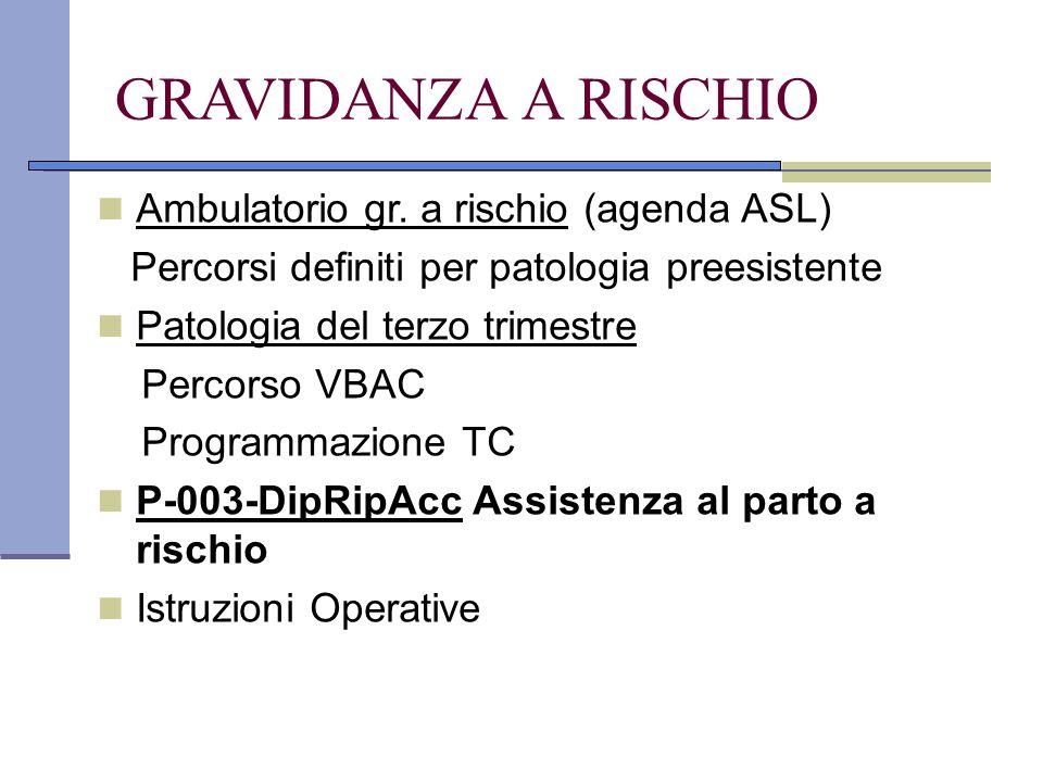 GRAVIDANZA A RISCHIO Ambulatorio gr. a rischio (agenda ASL) Percorsi definiti per patologia preesistente Patologia del terzo trimestre Percorso VBAC P