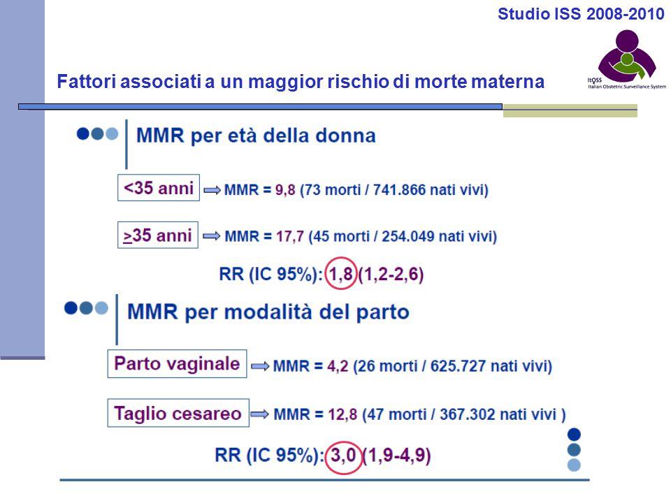 Fattori associati a un maggior rischio di morte materna Studio ISS 2008-2010