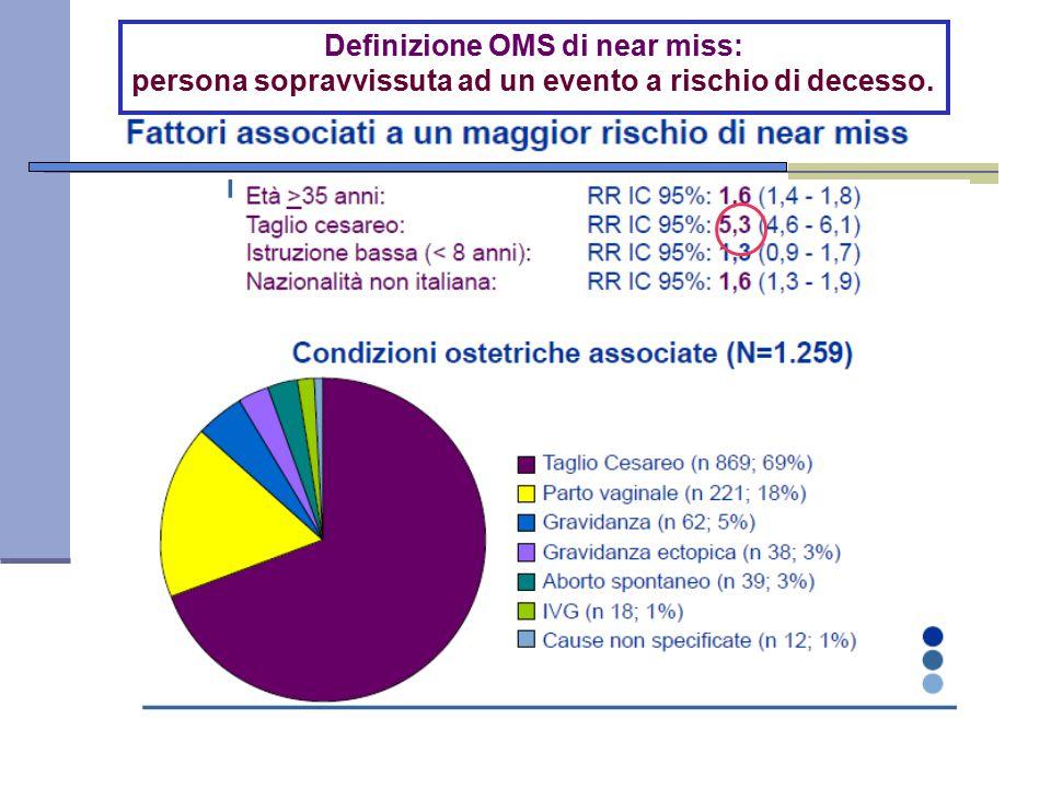 Definizione OMS di near miss: persona sopravvissuta ad un evento a rischio di decesso.