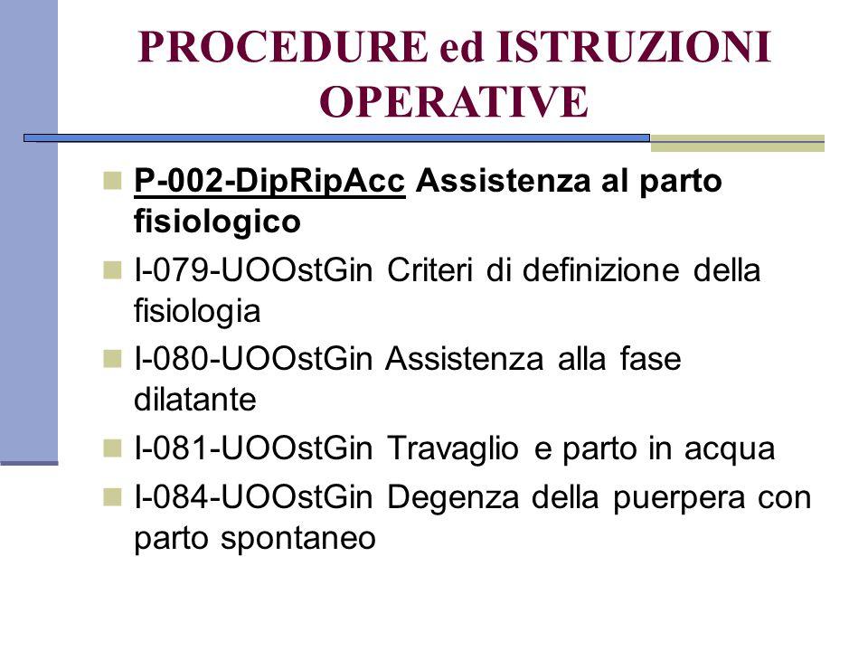 PROCEDURE ed ISTRUZIONI OPERATIVE P-002-DipRipAcc Assistenza al parto fisiologico I-079-UOOstGin Criteri di definizione della fisiologia I-080-UOOstGi