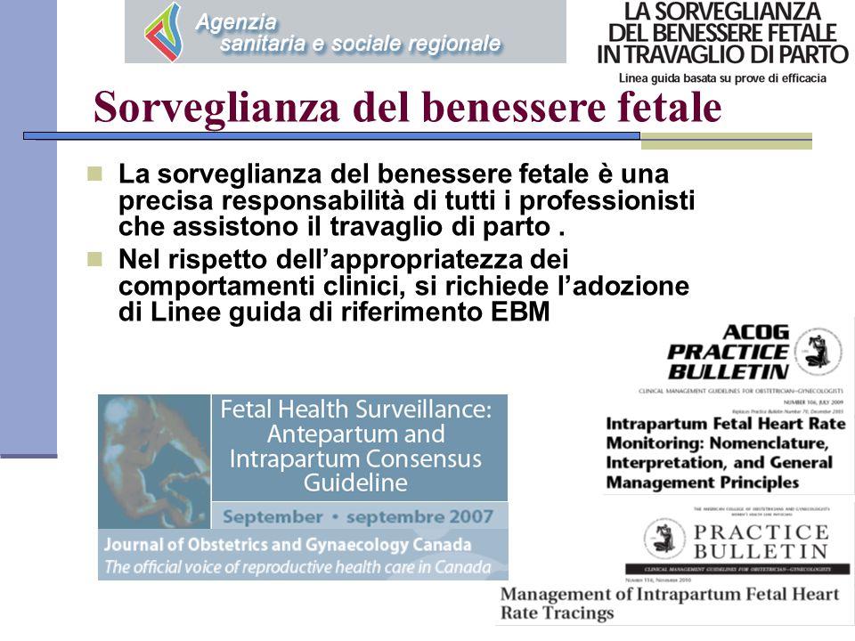 Sorveglianza del benessere fetale La sorveglianza del benessere fetale è una precisa responsabilità di tutti i professionisti che assistono il travagl