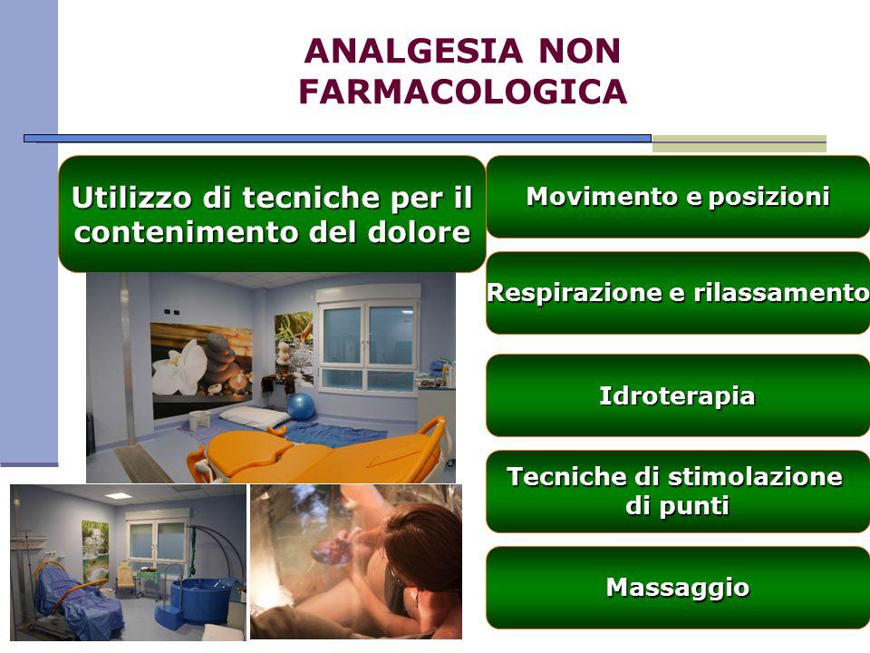 Utilizzo di tecniche per il contenimento del dolore ANALGESIA NON FARMACOLOGICA Movimento e posizioni Respirazione e rilassamento Idroterapia Tecniche