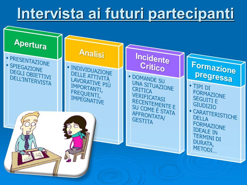 Intervista ai futuri partecipanti