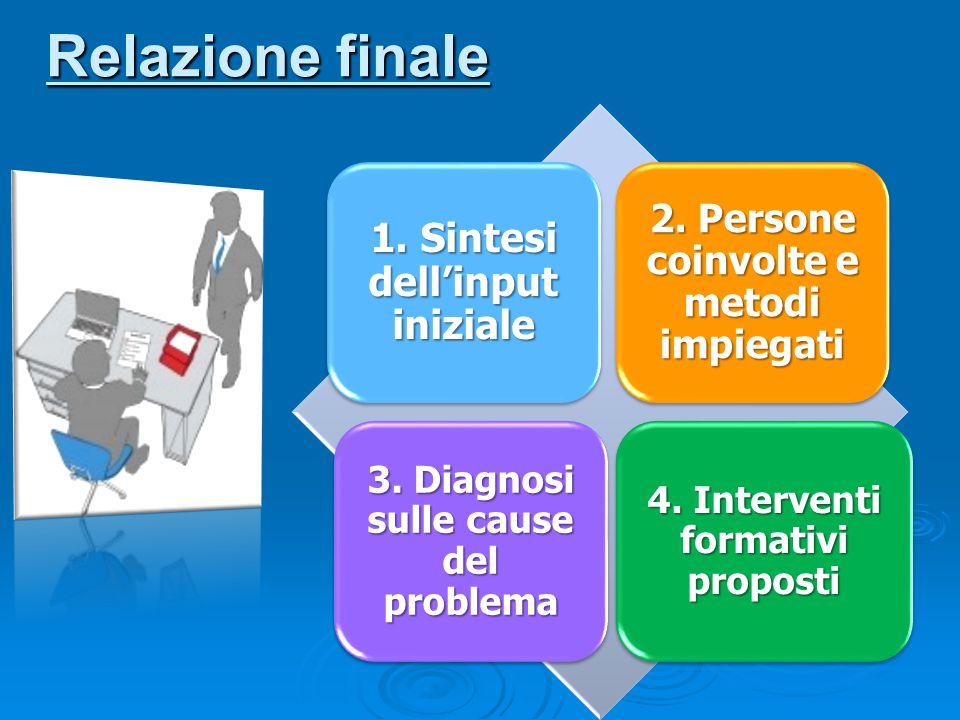 1.Sintesi dell'input iniziale 2. Persone coinvolte e metodi impiegati 3.