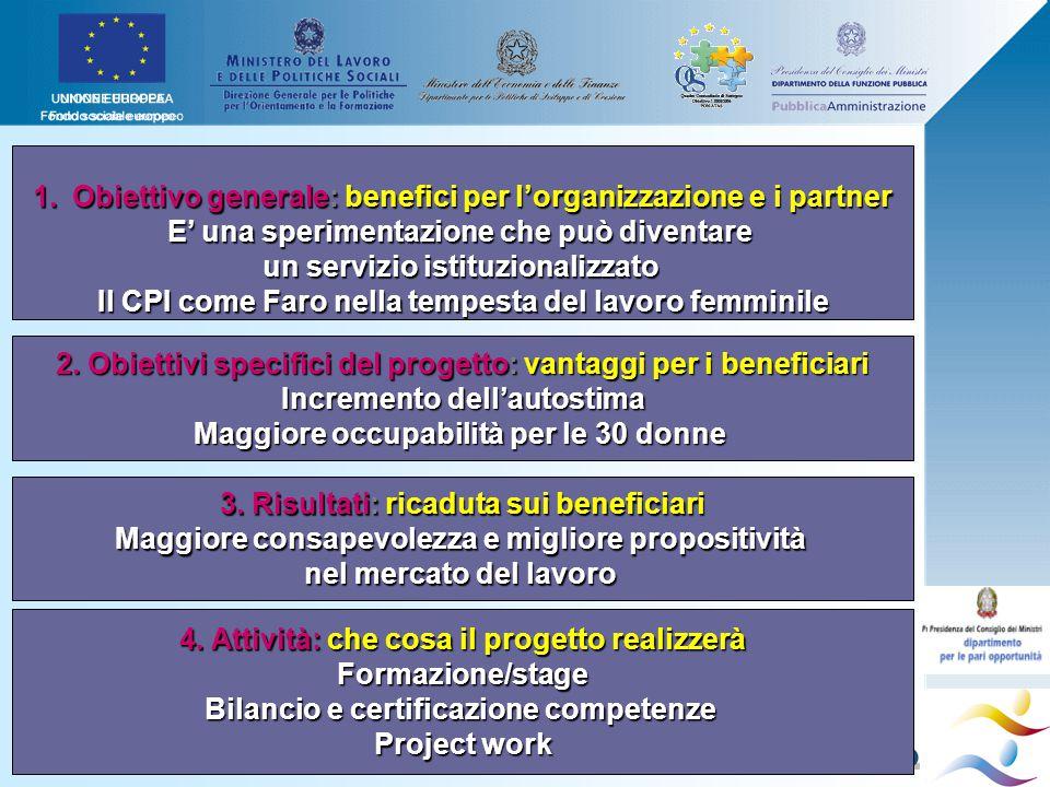 1.Obiettivo generale: benefici per l'organizzazione e i partner E' una sperimentazione che può diventare un servizio istituzionalizzato Il CPI come Faro nella tempesta del lavoro femminile 2.