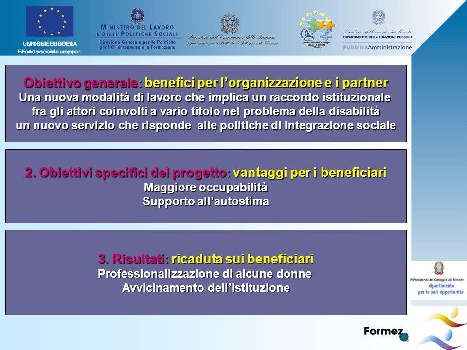 Obiettivo generale: benefici per l'organizzazione e i partner Una nuova modalità di lavoro che implica un raccordo istituzionale fra gli attori coinvolti a vario titolo nel problema della disabilità un nuovo servizio che risponde alle politiche di integrazione sociale 2.