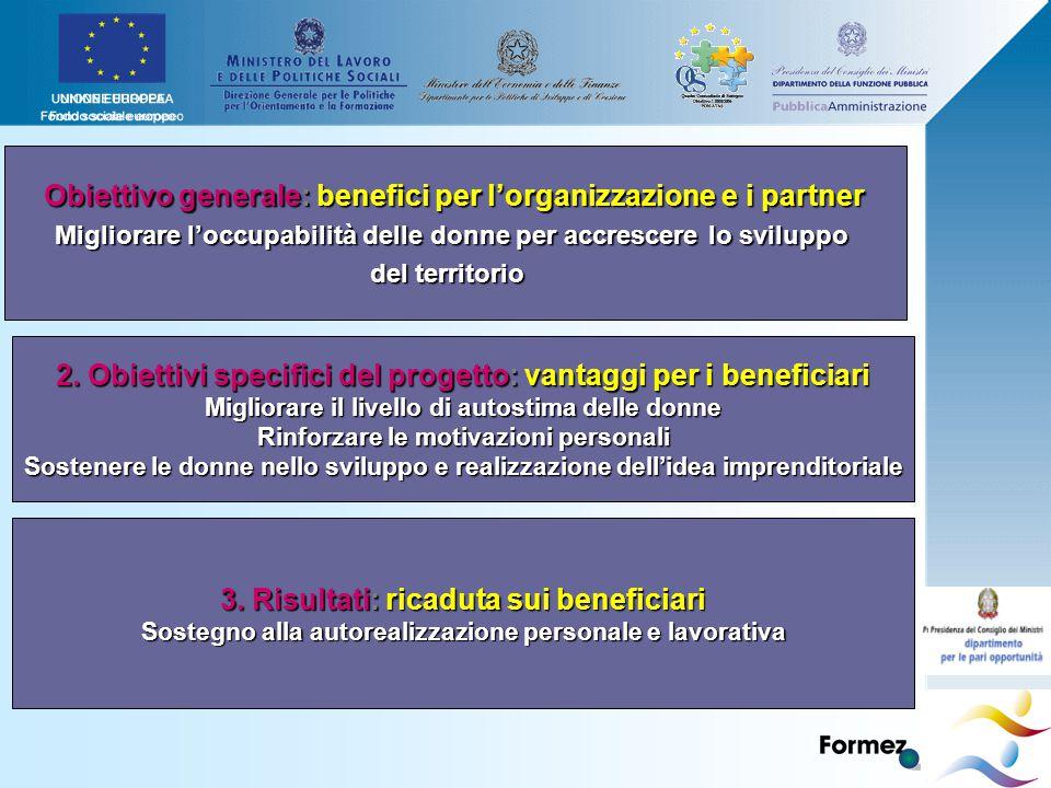 Obiettivo generale: benefici per l'organizzazione e i partner Migliorare l'occupabilità delle donne per accrescere lo sviluppo del territorio 2.