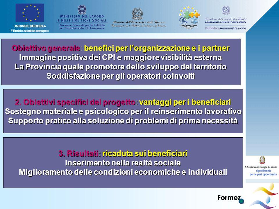 Obiettivo generale: benefici per l'organizzazione e i partner Immagine positiva dei CPI e maggiore visibilità esterna La Provincia quale promotore dello sviluppo del territorio Soddisfazione per gli operatori coinvolti 2.