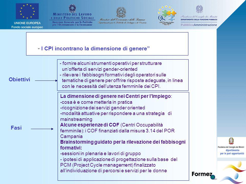 I CPI incontrano la dimensione di genere Obiettivi - fornire alcuni strumenti operativi per strutturare un'offerta di servizi gender-oriented - rilevare i fabbisogni formativi degli operatori sulle tematiche di genere per offrire risposte adeguate, in linea con le necessità dell'utenza femminile dei CPI.