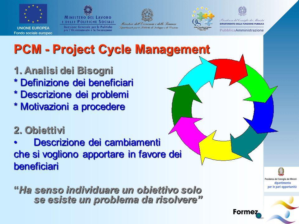 PCM - Project Cycle Management 1.