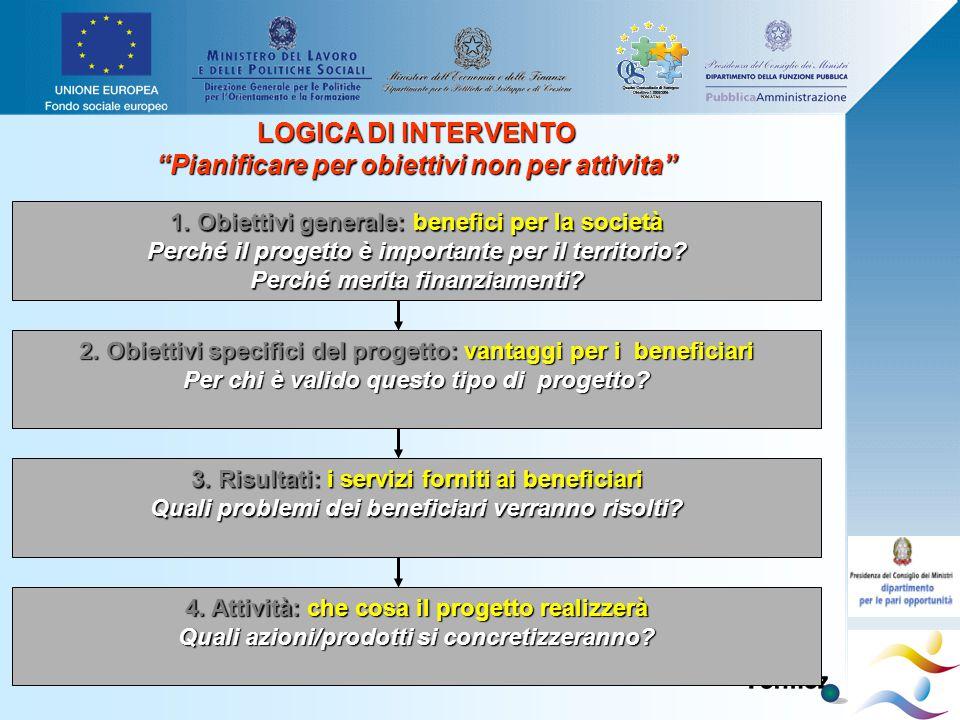 LOGICA DI INTERVENTO Pianificare per obiettivi non per attivita 1.