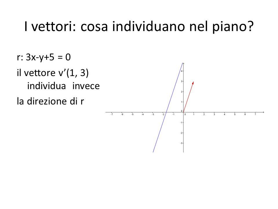 I vettori: cosa individuano nel piano? r: 3x-y+5 = 0 il vettore v'(1, 3) individua invece la direzione di r