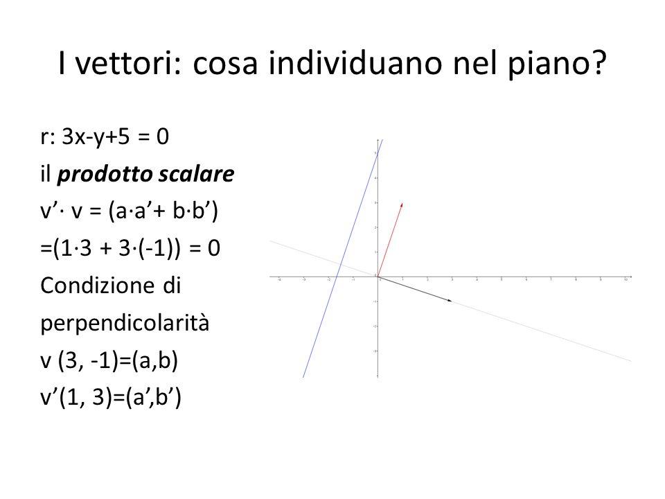 I vettori: cosa individuano nel piano? r: 3x-y+5 = 0 il prodotto scalare v'· v = (a·a'+ b·b') =(1·3 + 3·(-1)) = 0 Condizione di perpendicolarità v (3,