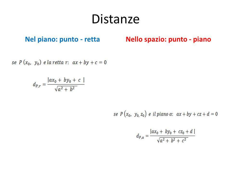 Distanze Nel piano: punto - retta Nello spazio: punto - piano