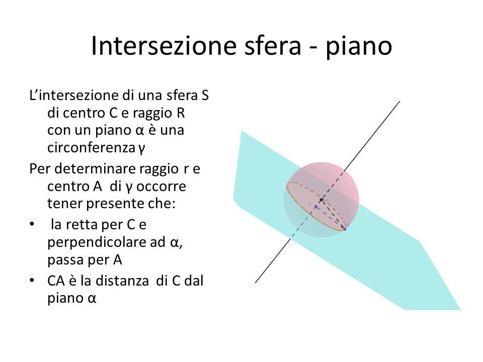 Intersezione sfera - piano L'intersezione di una sfera S di centro C e raggio R con un piano α è una circonferenza γ Per determinare raggio r e centro
