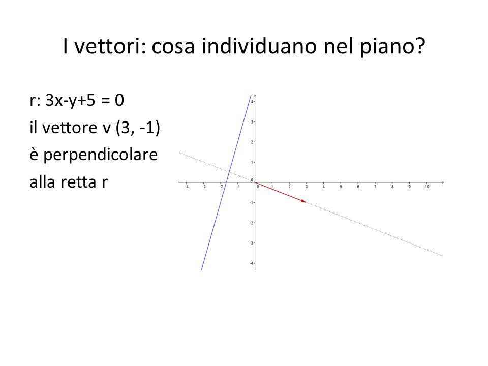 I vettori: cosa individuano nel piano? r: 3x-y+5 = 0 il vettore v (3, -1) è perpendicolare alla retta r