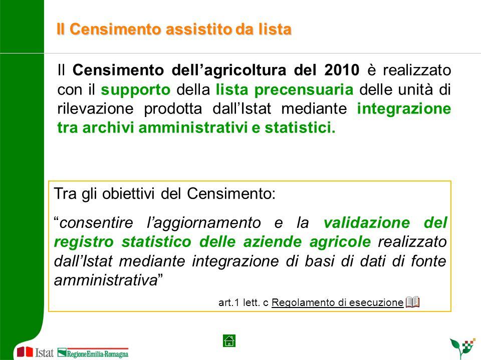 Il Censimento dell'agricoltura del 2010 è realizzato con il supporto della lista precensuaria delle unità di rilevazione prodotta dall'Istat mediante