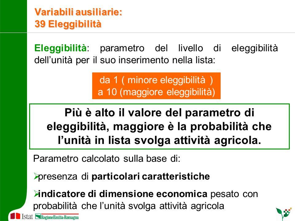 Eleggibilità: parametro del livello di eleggibilità dell'unità per il suo inserimento nella lista: da 1 ( minore eleggibilità ) a 10 (maggiore eleggib