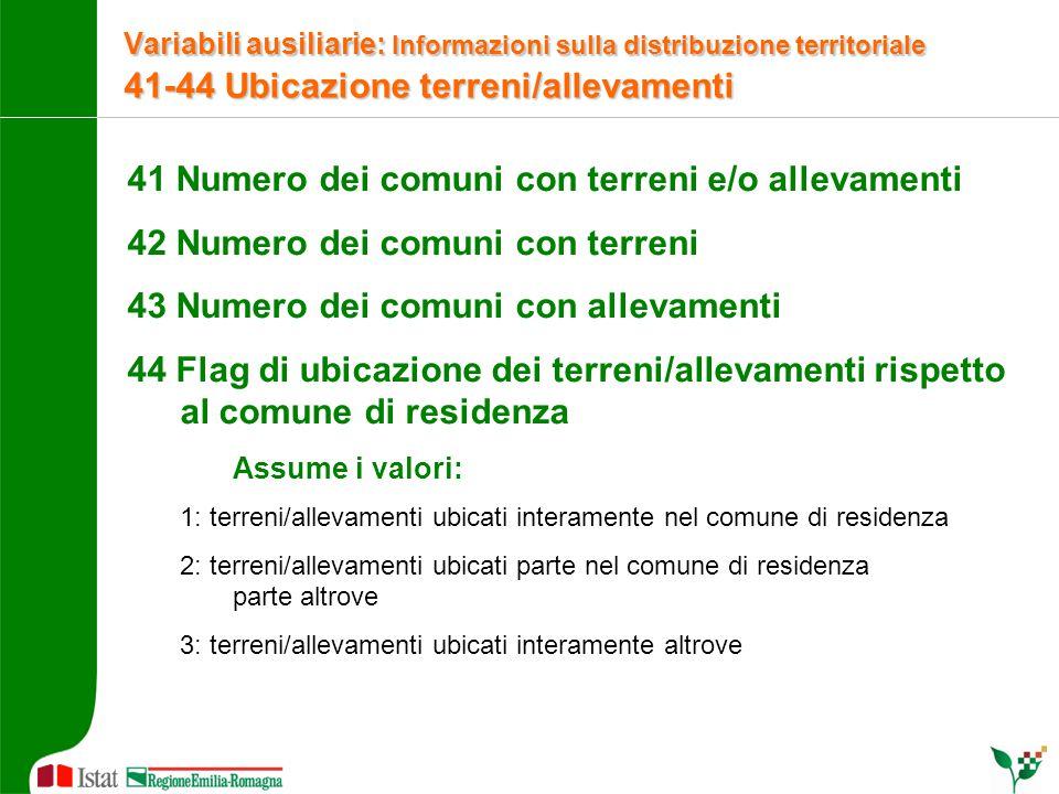 41 Numero dei comuni con terreni e/o allevamenti 42 Numero dei comuni con terreni 43 Numero dei comuni con allevamenti 44 Flag di ubicazione dei terre