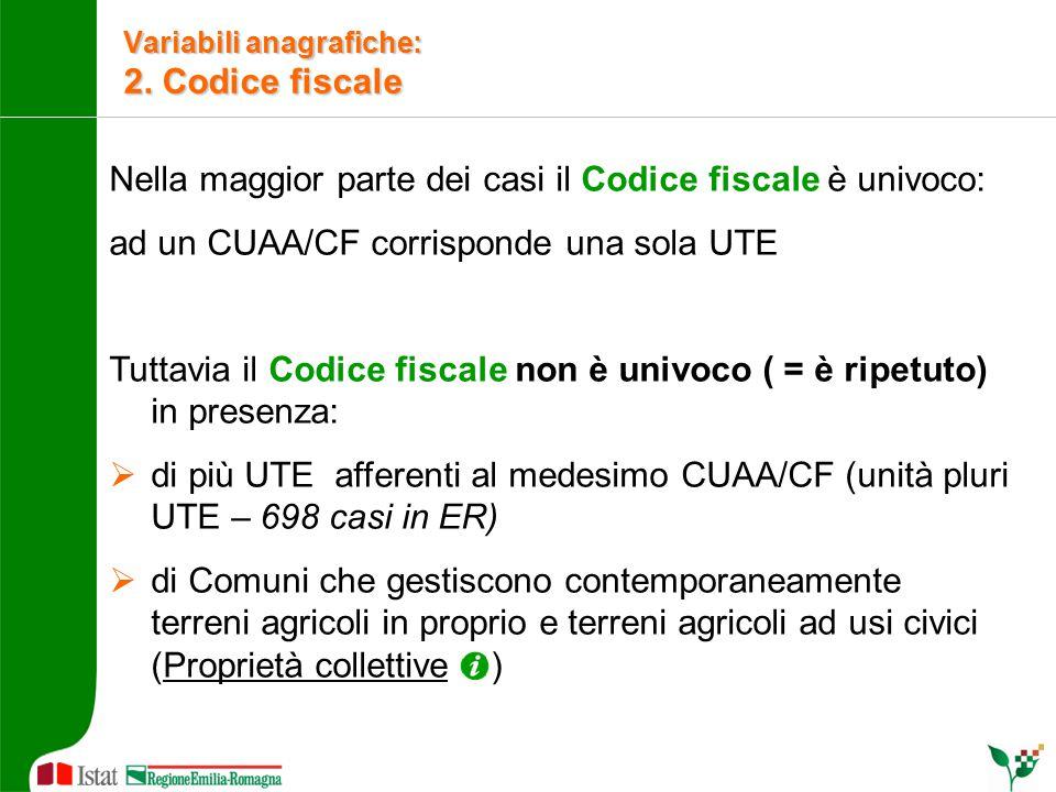 Nella maggior parte dei casi il Codice fiscale è univoco: ad un CUAA/CF corrisponde una sola UTE Tuttavia il Codice fiscale non è univoco ( = è ripetu