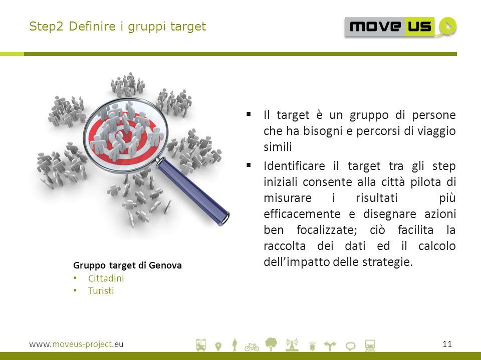 www.moveus-project.eu11  Il target è un gruppo di persone che ha bisogni e percorsi di viaggio simili  Identificare il target tra gli step iniziali consente alla città pilota di misurare i risultati più efficacemente e disegnare azioni ben focalizzate; ciò facilita la raccolta dei dati ed il calcolo dell'impatto delle strategie.