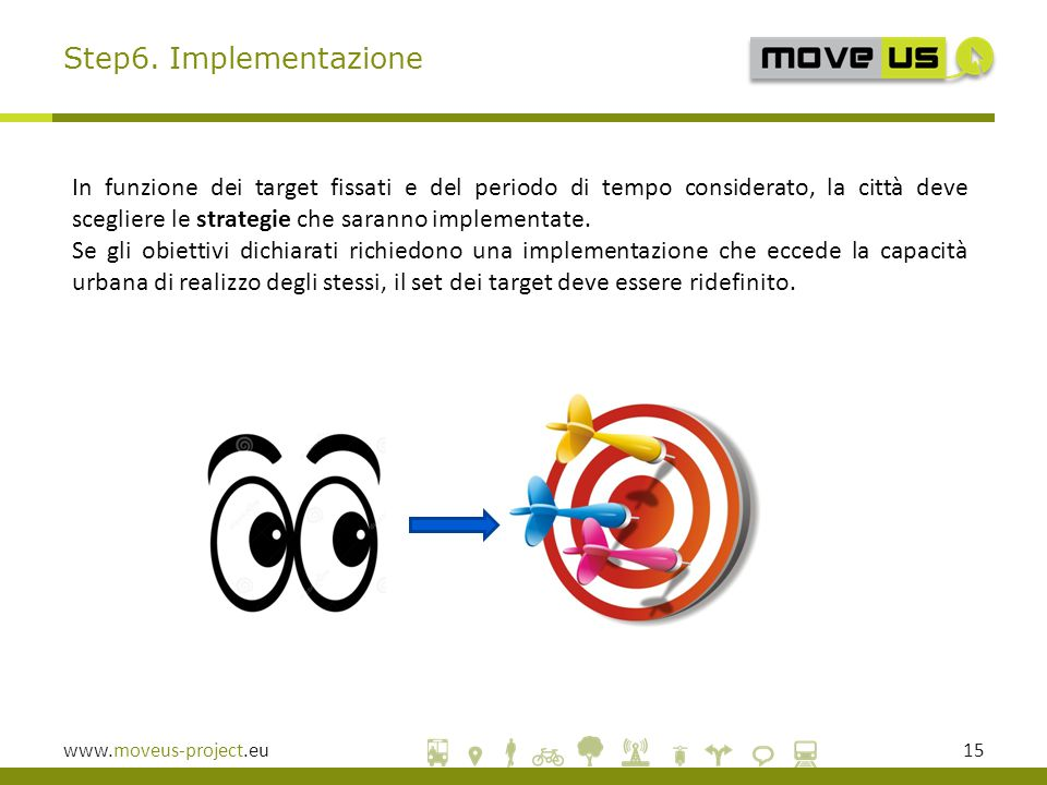 www.moveus-project.eu15 Step6.
