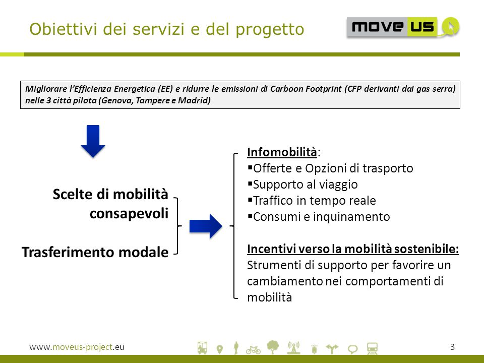 www.moveus-project.eu14 Step5.