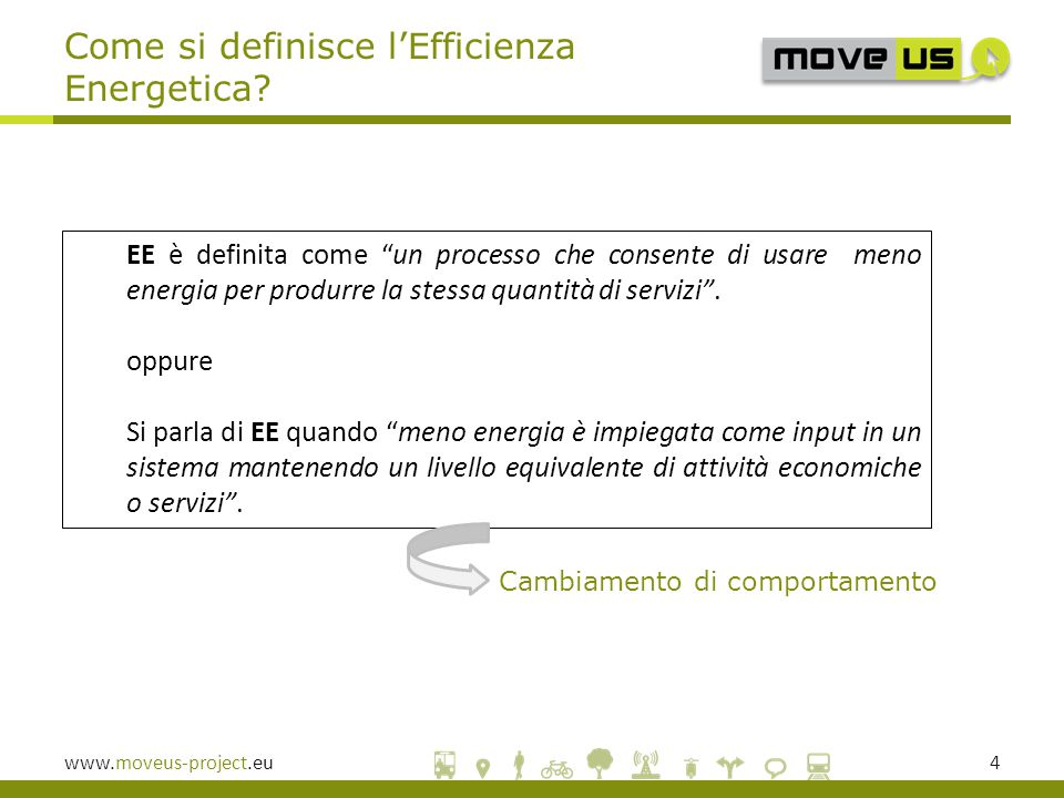 www.moveus-project.eu4 Come si definisce l'Efficienza Energetica.