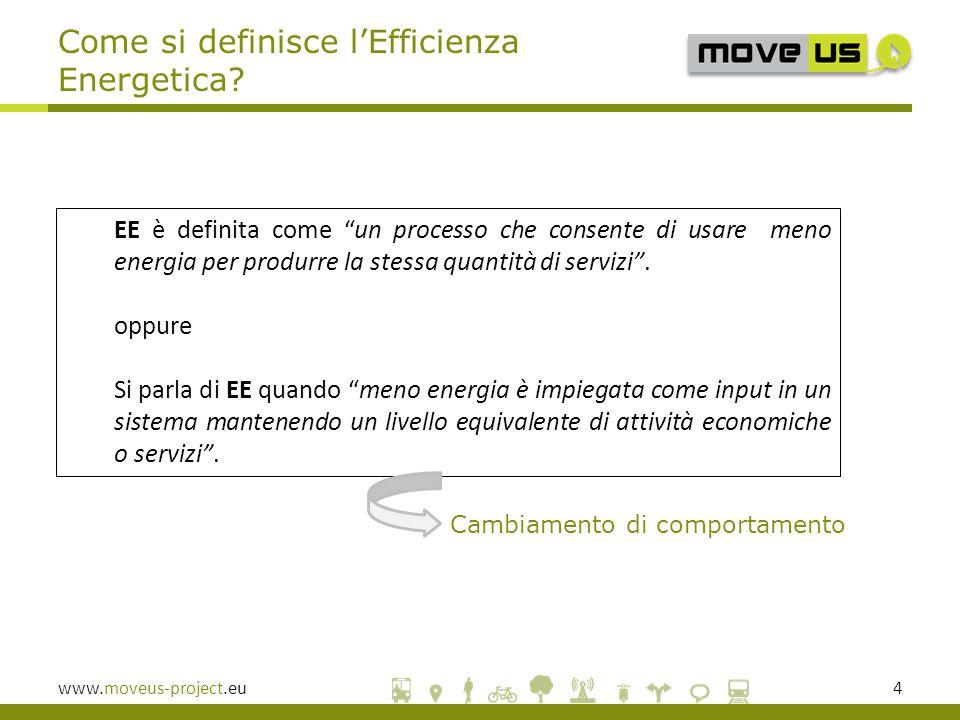 www.moveus-project.eu5 I cambiamenti di comportamento verso l'uso di modi di trasporto sostenibili sono guidati solo dalla consapevolezza da parte dell'utente del valore dei propri consumi.