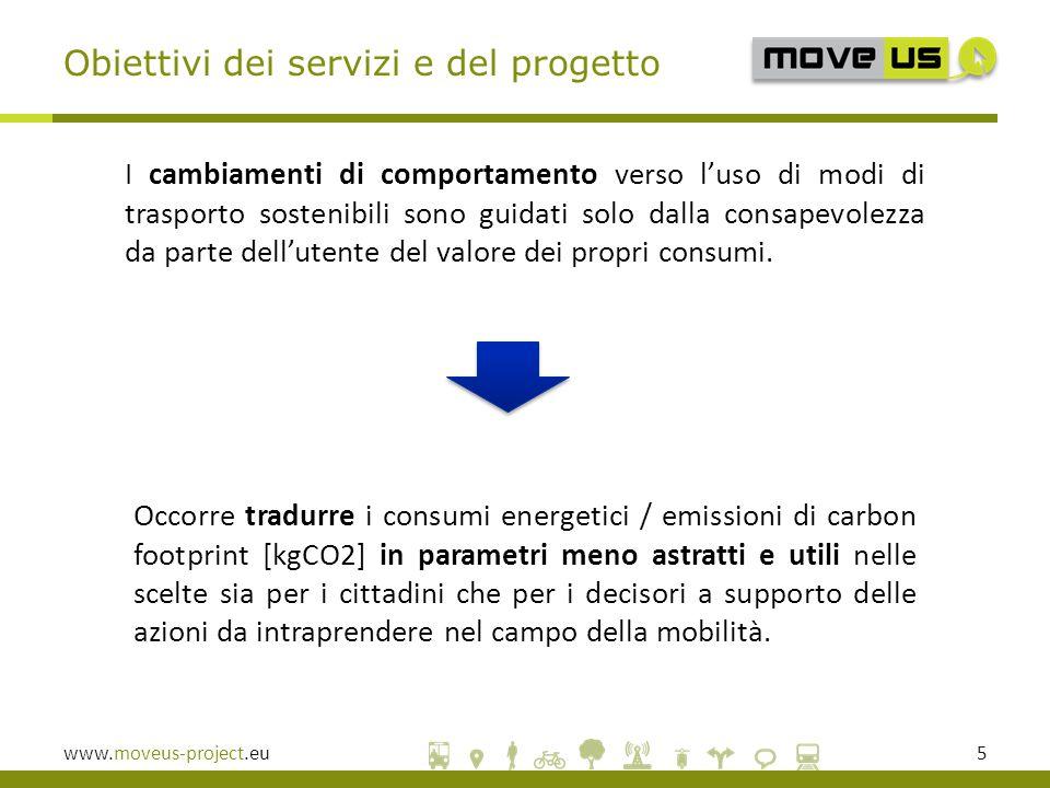 www.moveus-project.eu6 Alta complessità del settore dei trasporti EE / CFP sono difficili da valutare nei progetti di mobilità Non esiste un quadro unico di valutazione, per cui è impossibile confrontare i risultati di progetti simili E' difficile fare una scelta… Cosa ci si aspetta dalla applicazione della Metodologia