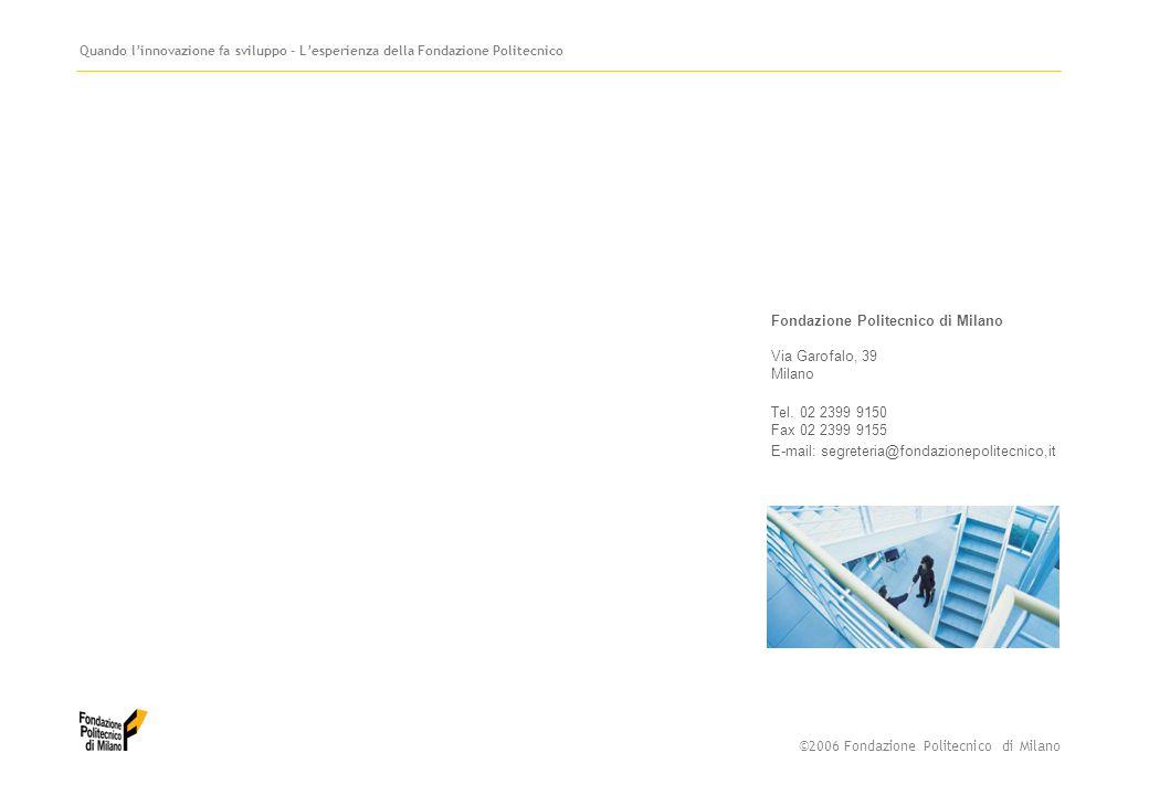 ©2006 Fondazione Politecnico di Milano Quando l'innovazione fa sviluppo - L'esperienza della Fondazione Politecnico Fondazione Politecnico di Milano Via Garofalo, 39 Milano Tel.