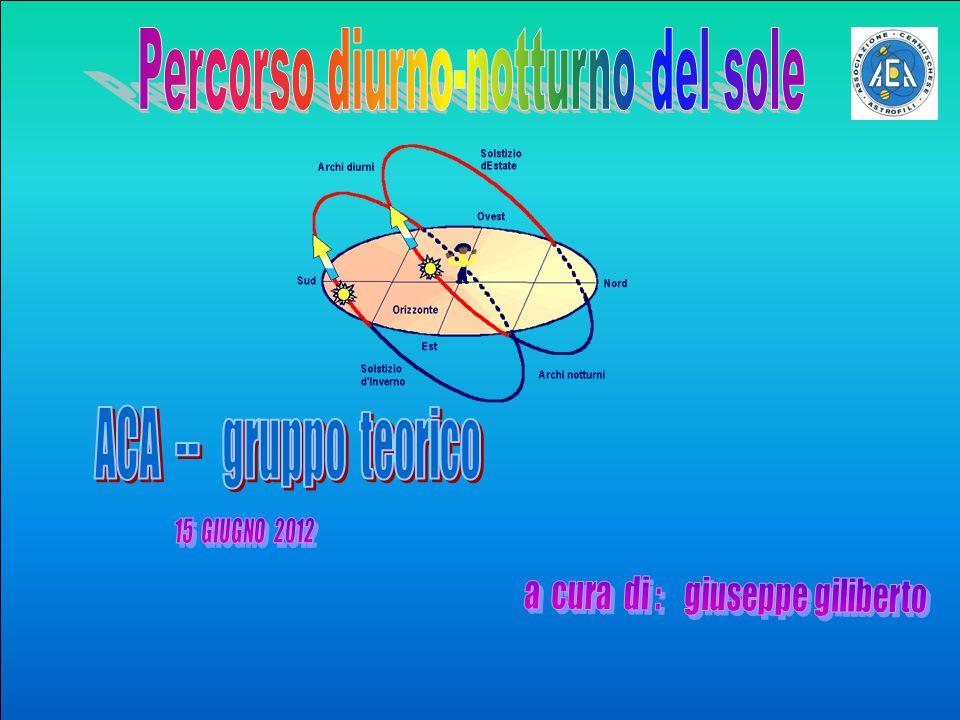 Tempo di levata L e di tramonto T Nella figura 4 e riportato tutto il parallelo solare(declinazione z) con evidenziati l'intersezione con l'orizzonte locale (CDC') e l'arco notturno tratteggiato.