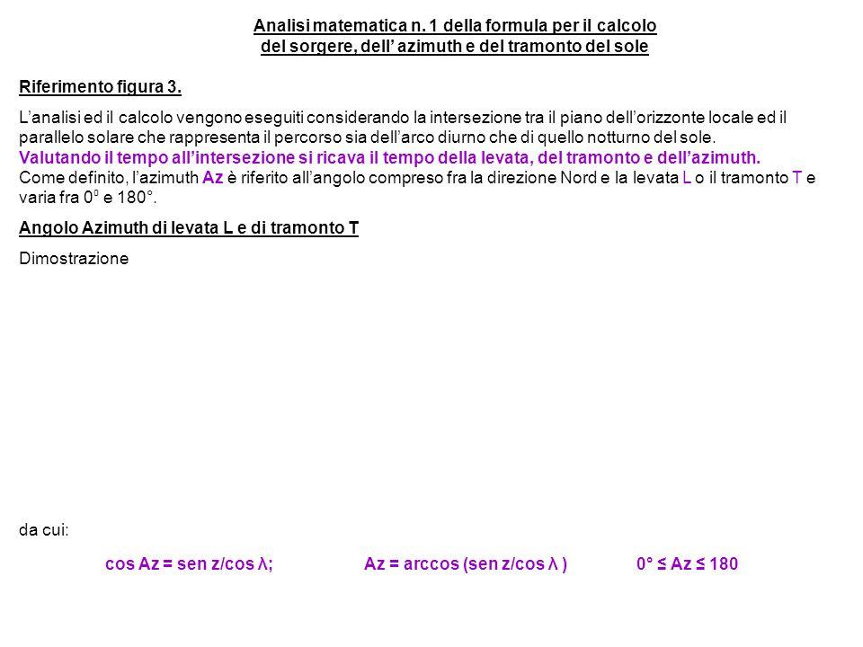 Analisi matematica n. 1 della formula per il calcolo del sorgere, dell' azimuth e del tramonto del sole Riferimento figura 3. L'analisi ed il calcolo