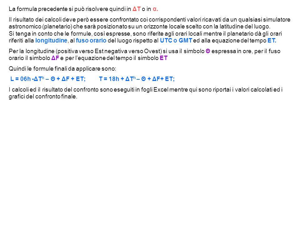La formula precedente si può risolvere quindi in ΔT o in α. Il risultato dei calcoli deve però essere confrontato coi corrispondenti valori ricavati d