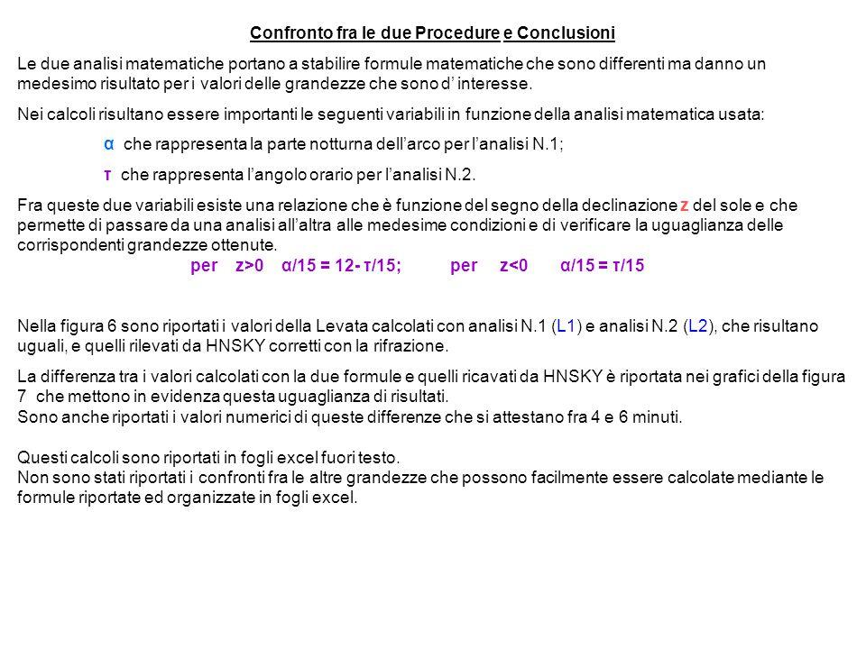 Confronto fra le due Procedure e Conclusioni Le due analisi matematiche portano a stabilire formule matematiche che sono differenti ma danno un medesi