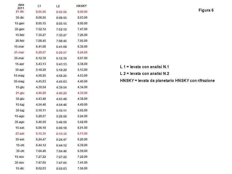 L1 8.05.56 8.08.55 8.05.15 7.52.12 7.30.27 7.08.45 6.41.08 6.29.57 6.12.39 5.43.13 5.18.29 4.58.25 4.45.03 4.39.54 4.40.29 4.43.48 4.54.46 5.10.11 5.2