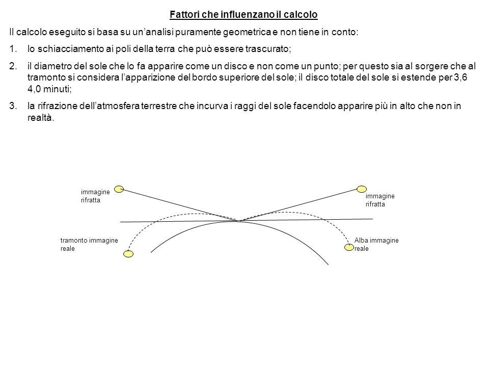 Fattori che influenzano il calcolo Il calcolo eseguito si basa su un'analisi puramente geometrica e non tiene in conto: 1.lo schiacciamento ai poli de