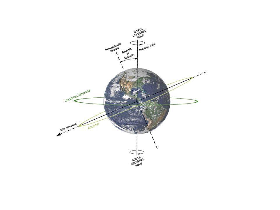 Considerazioni su orizzonti locali, circoli polari, levata e tramonto del sole In funzione della declinazione (supposta qualsiasi da 0 ° a ±90 ° in linea teorica) si può calcolare quale è la latitudine minima (±λ 0 ) sul cui orizzonte locale il sole di mezzanotte è visibile ad altezza 0 dal bordo e non tramonta, cioè il parallelo solare risulta in contatto col suolo dell'orizzonte locale nella zona della mezzanotte.