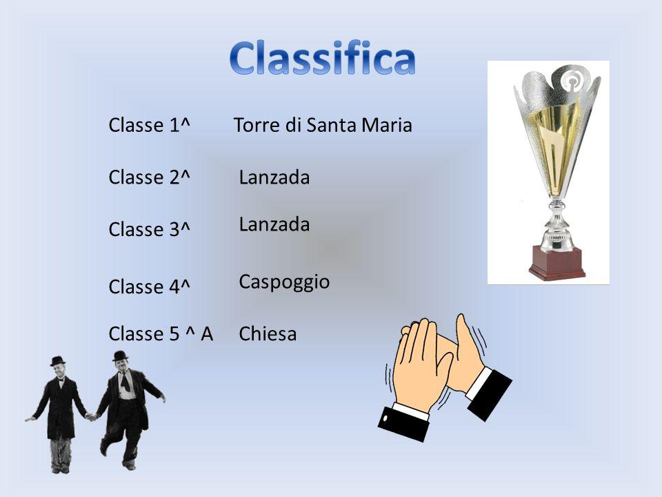 Classe 1^Torre di Santa Maria Classe 2^Lanzada Classe 3^ Lanzada Classe 4^ Caspoggio Classe 5 ^ AChiesa