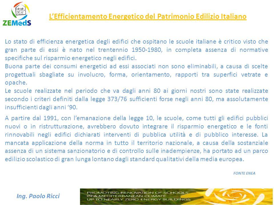 L'Efficientamento Energetico del Patrimonio Edilizio Italiano Ing. Paolo Ricci FONTE ENEA Lo stato di efficienza energetica degli edifici che ospitano