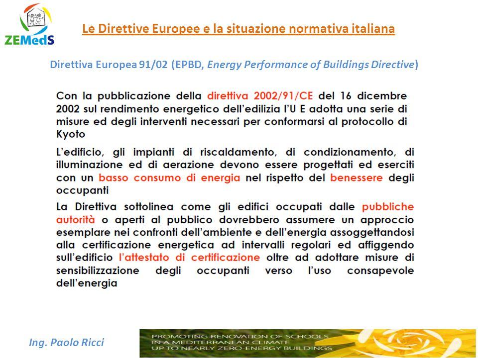 Ing. Paolo Ricci Le Direttive Europee e la situazione normativa italiana Direttiva Europea 91/02 (EPBD, Energy Performance of Buildings Directive)