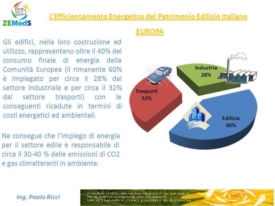 L'Efficientamento Energetico del Patrimonio Edilizio Italiano Ing. Paolo Ricci EUROPA Gli edifici, nella loro costruzione ed utilizzo, rappresentano o
