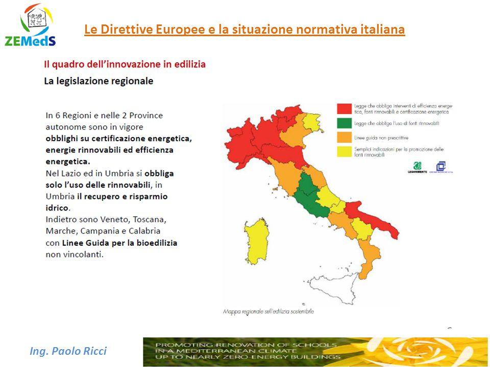 Ing. Paolo Ricci Le Direttive Europee e la situazione normativa italiana