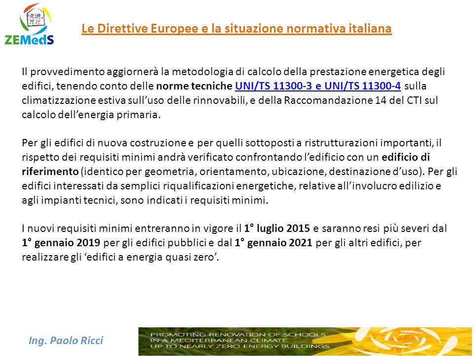 Ing. Paolo Ricci Le Direttive Europee e la situazione normativa italiana Il provvedimento aggiornerà la metodologia di calcolo della prestazione energ