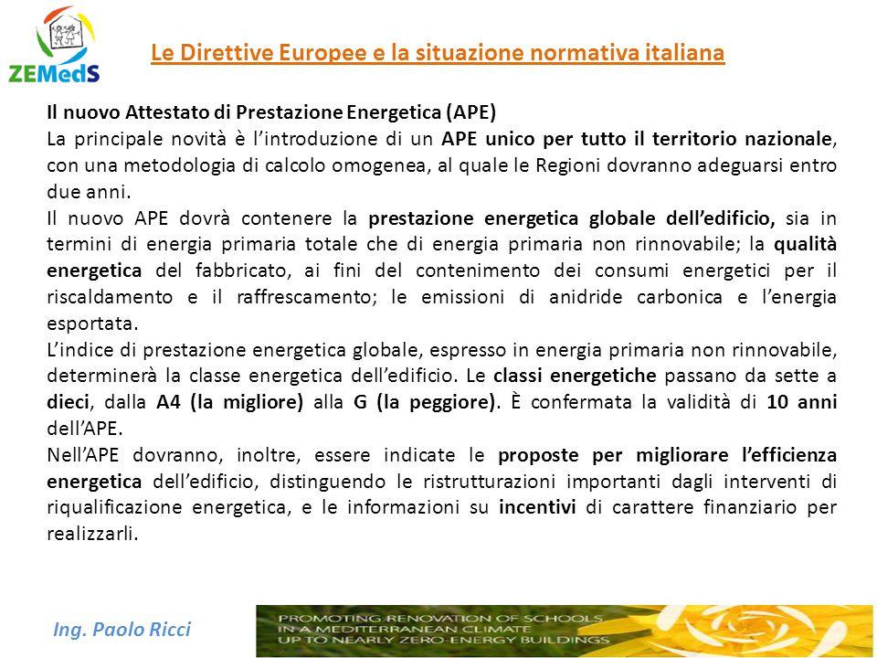Ing. Paolo Ricci Le Direttive Europee e la situazione normativa italiana Il nuovo Attestato di Prestazione Energetica (APE) La principale novità è l'i