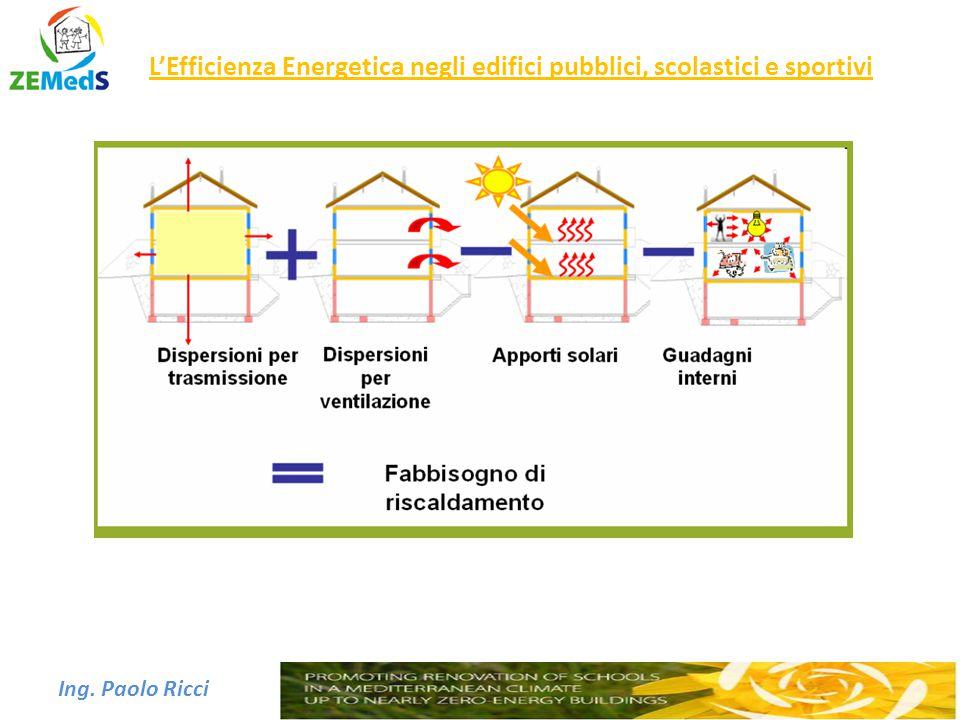 Ing. Paolo Ricci L'Efficienza Energetica negli edifici pubblici, scolastici e sportivi