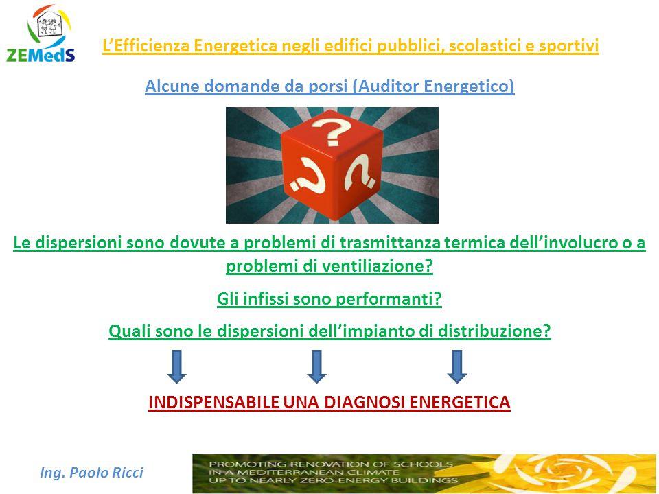Ing. Paolo Ricci L'Efficienza Energetica negli edifici pubblici, scolastici e sportivi Le dispersioni sono dovute a problemi di trasmittanza termica d