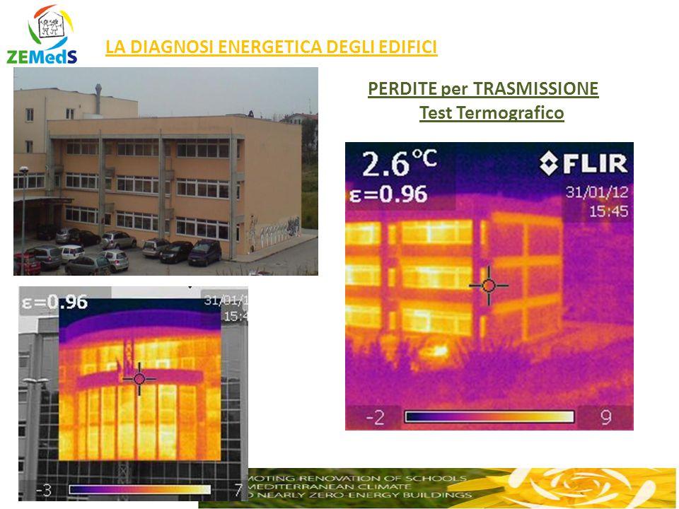 Ing. Paolo Ricci LA DIAGNOSI ENERGETICA DEGLI EDIFICI PERDITE per TRASMISSIONE Test Termografico